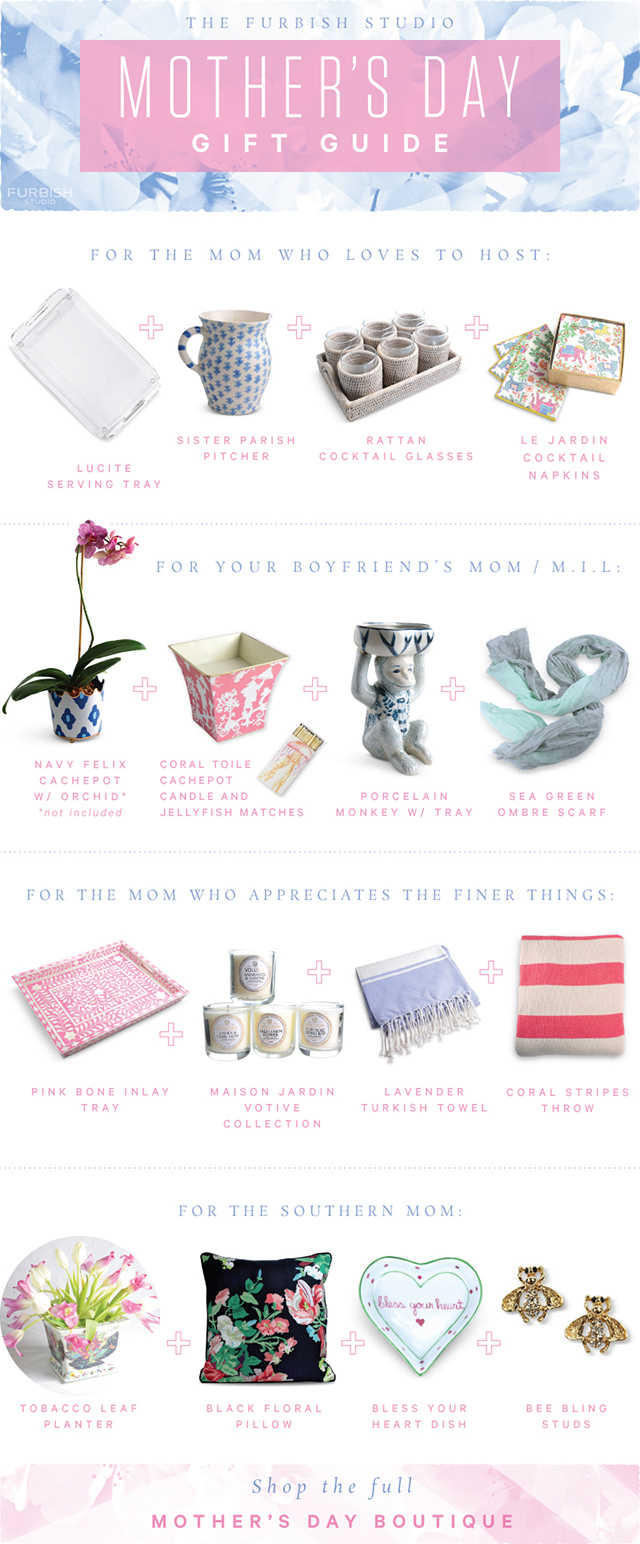 Mothers-GiftGuide-640px